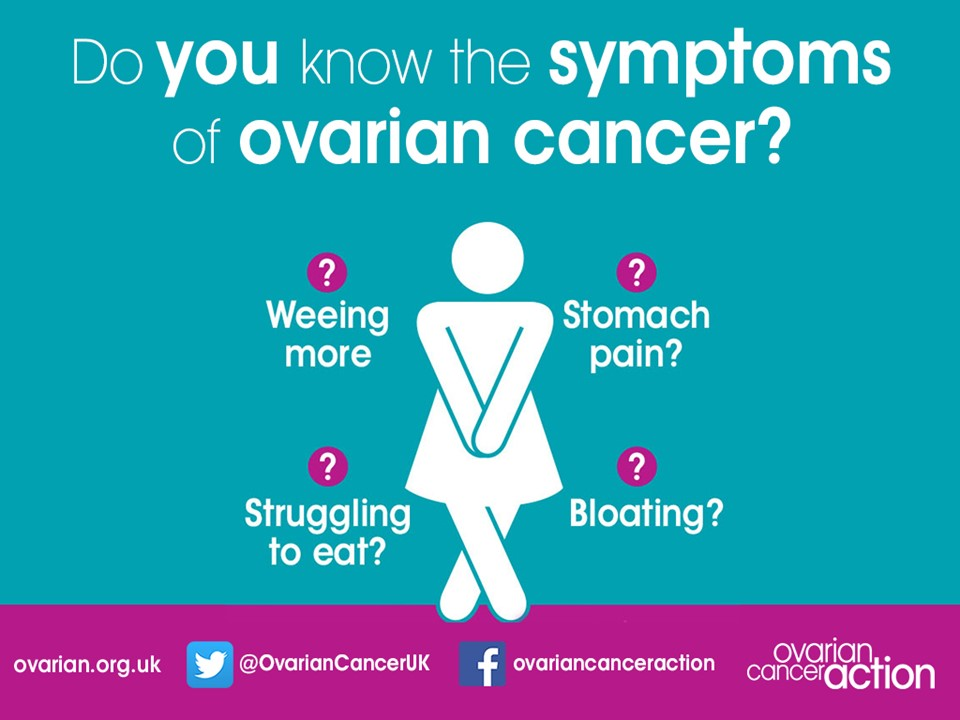 Ovarian Cancer Awareness Womens Equality Network Wales