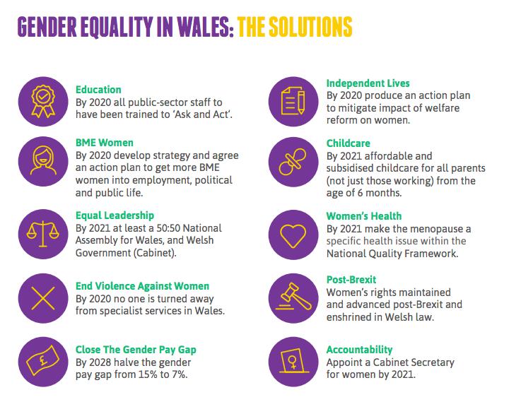 Women's Manifesto solutions