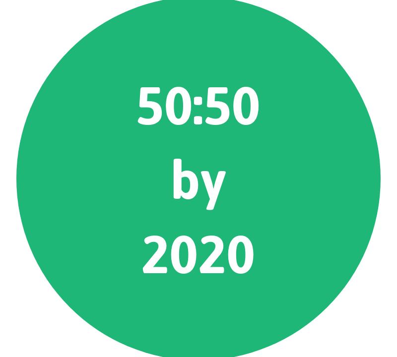 5050 by 2020